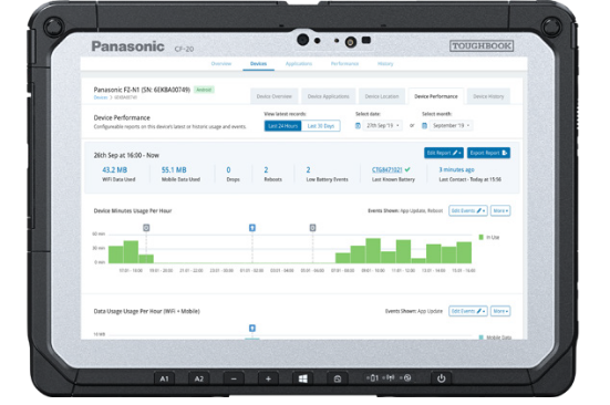 Toughbook with Smart essential data on screen